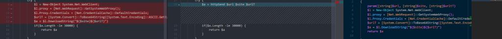 Diferencias de códigos de envío