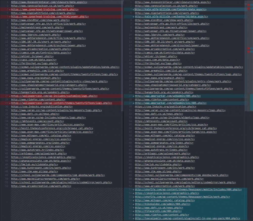 Lista Vieja vs Lista Nueva de Proxies