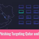 Portada del artículo Spear-phishing contra Qatar y Turquía