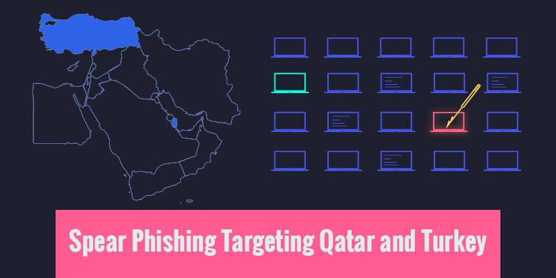 Campaña de Spear-phishing contra Qatar y Turquía